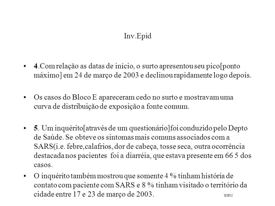 Inv.Epid 4.Com relação as datas de início, o surto apresentou seu pico[ponto máximo] em 24 de março de 2003 e declinou rapidamente logo depois.